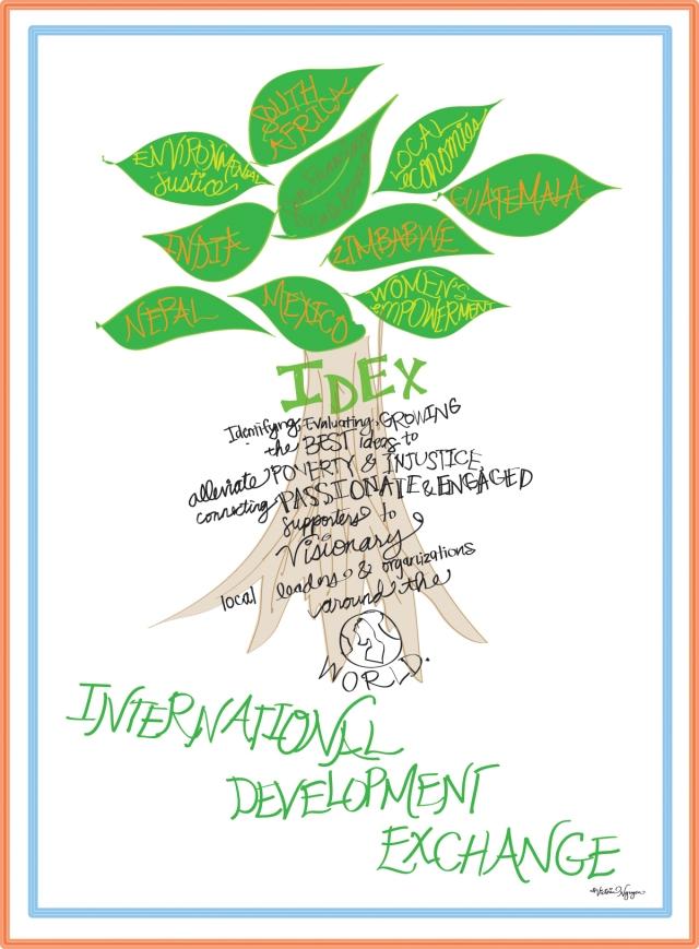 IDEXdrawing3